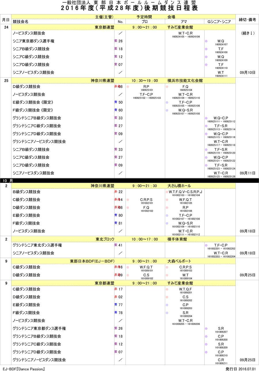 ダンス競技会|ダンススポーツ|埼玉県|JBDF関東甲信越|ダンススポーツ競技大会|日程|結果