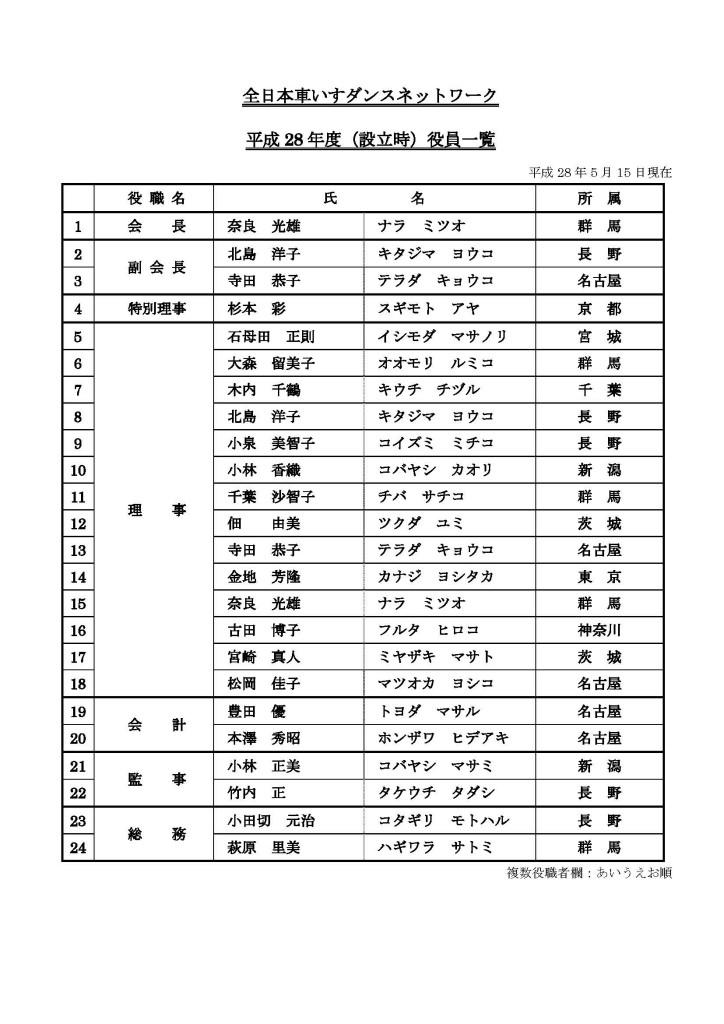 全日本車いすダンスネットワーク