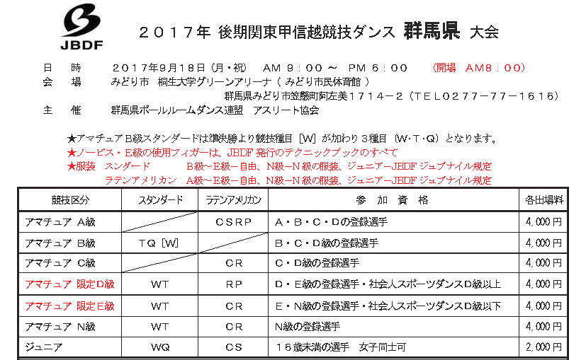 JBDF|関東甲信越|競技会|群馬県|2017|後期
