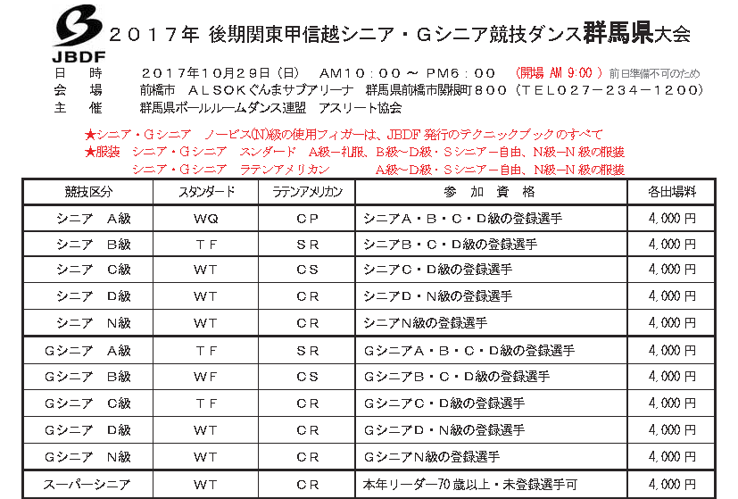ダンス競技会|JBDF|関東甲信越|群馬県|ボールルームダンス連盟