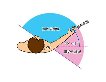 shoulder-flat