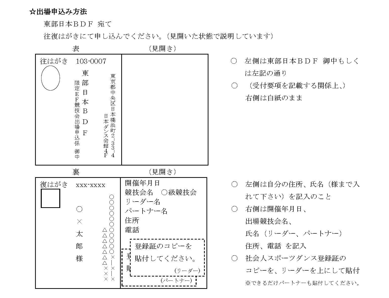 東部日本BDFの限定競技会1